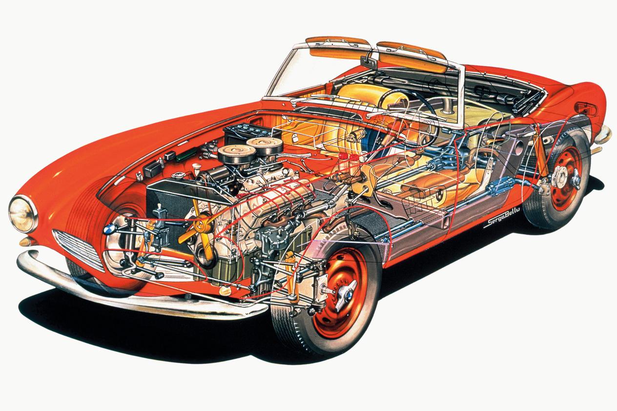 Bmw 507 2002 X5 Motor Wiring Diagram