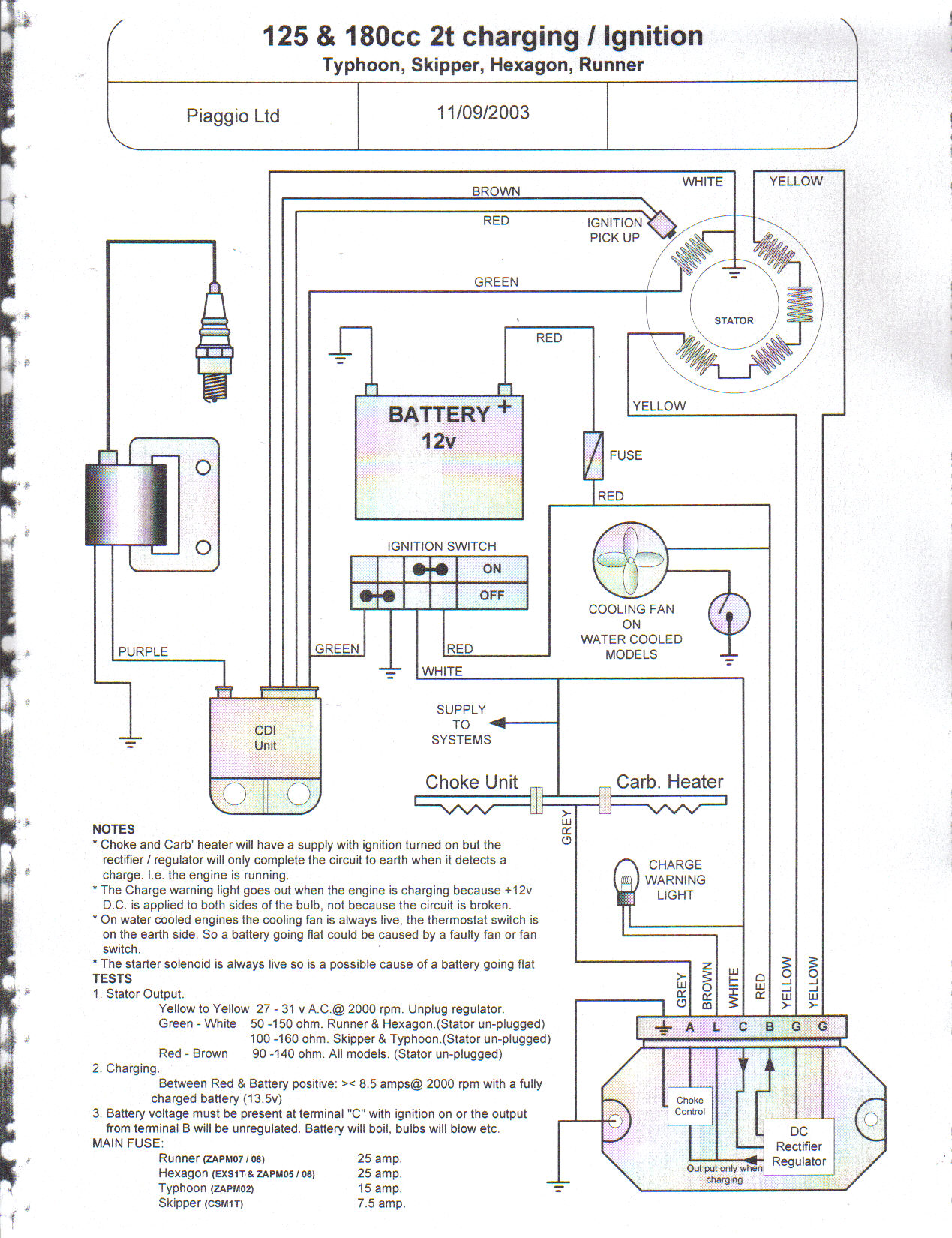2003 125 Chinese Scooter Wiring Diagram Trusted China Xingyue 49cc Cdi Gilera Stalker 50cc Example Electrical U2022 Transmission