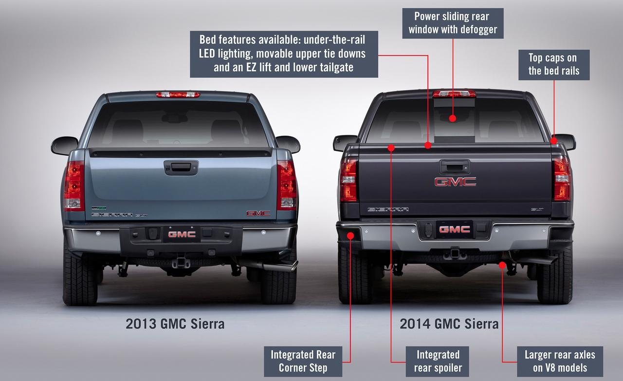 GMC SIERRA 1500 CREW CAB red