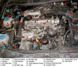 VOLKSWAGEN BORA engine